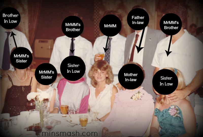 Min - Oct 1983
