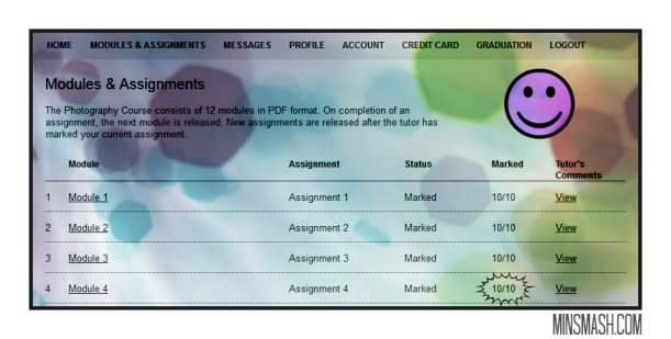assignment results